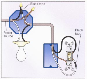 switch wiring diagram variationelectrical online circuit collwiring diagram light switch on really good illustration of how a switch loop is wired